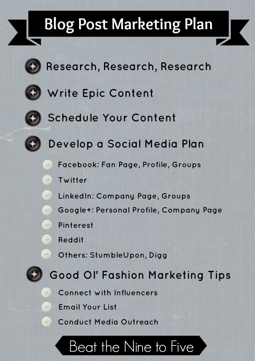 Blog Post Marketing Plan