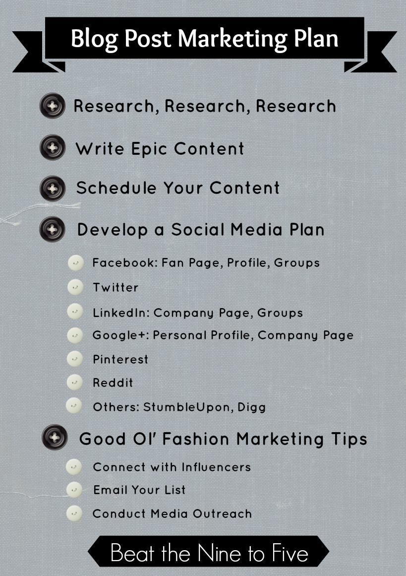 Blog Post Marketing Plan